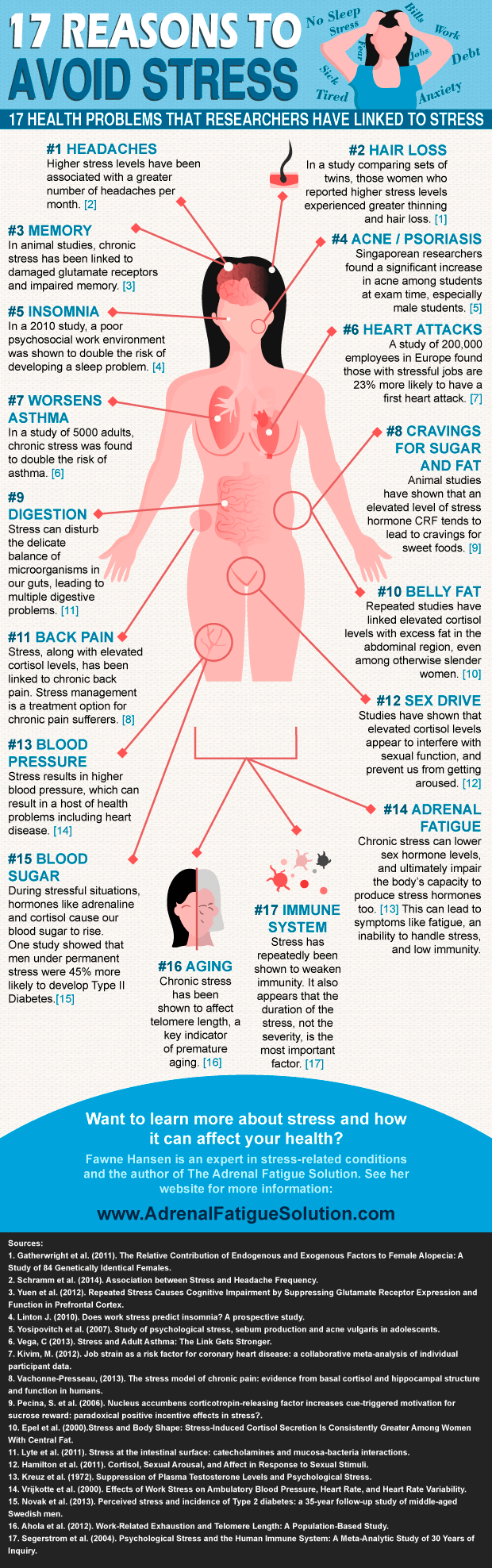 17 reasons to avoid stress an infographic 17 ways that emotional stress can impact your physical health